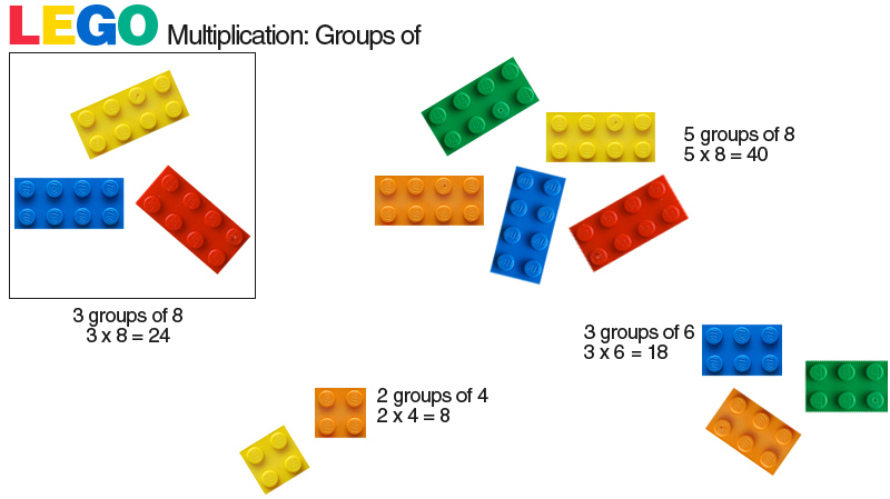 using-lego-to-teach-multiplication
